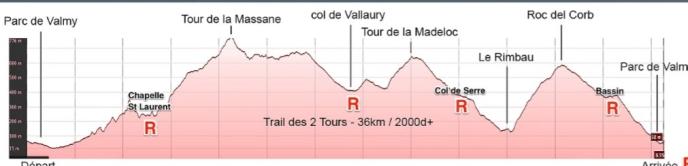 profil course argeles nature trail deux tours